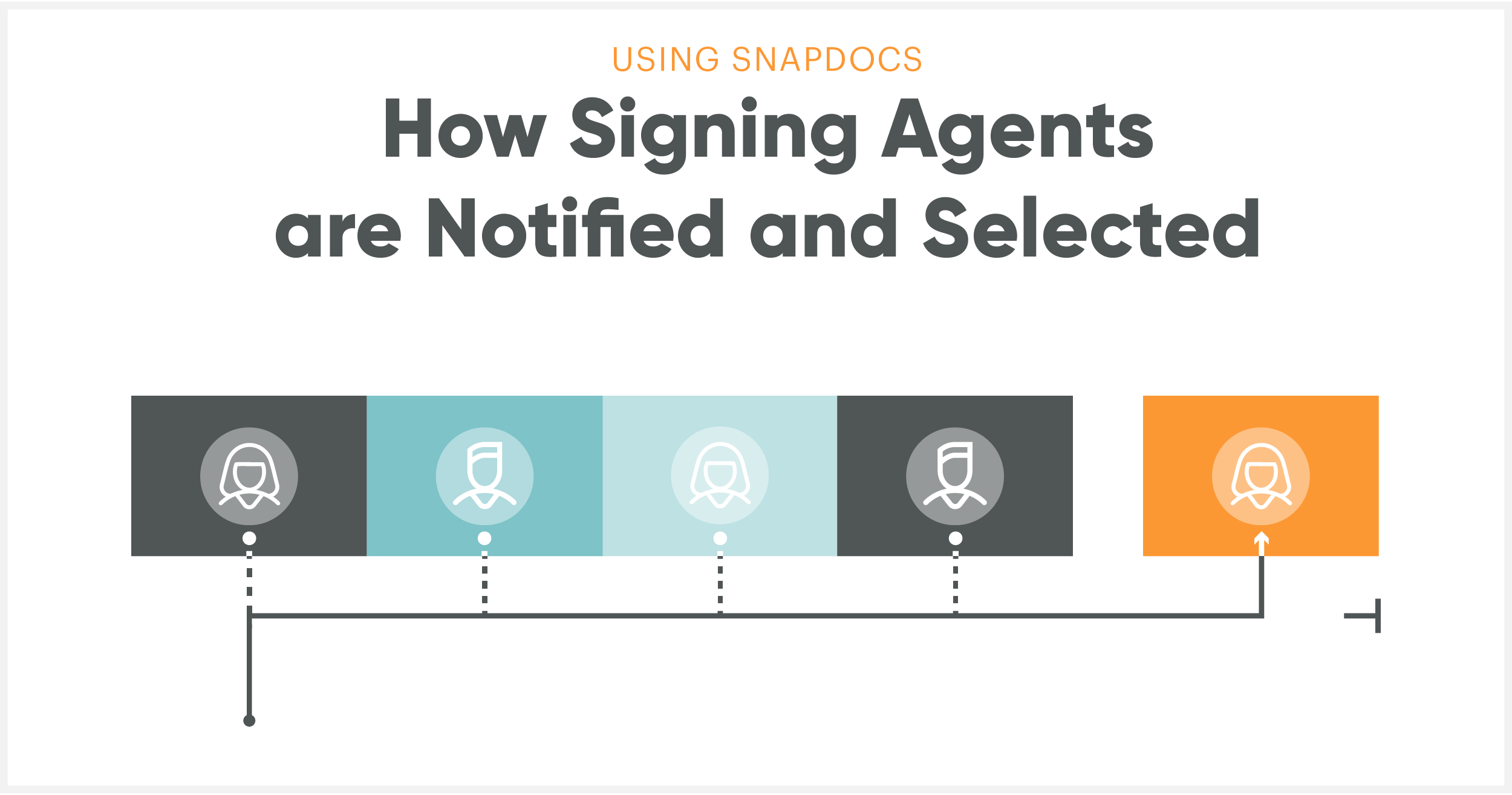 How signing agents notified assigned blog thumbnail 011